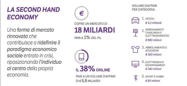 analisi eCommerce - Riderelli